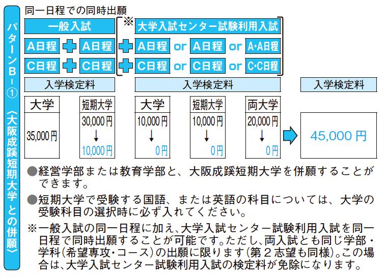 大阪 大学 出願